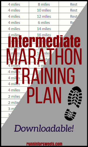 Intermediate Marathon Training Plan