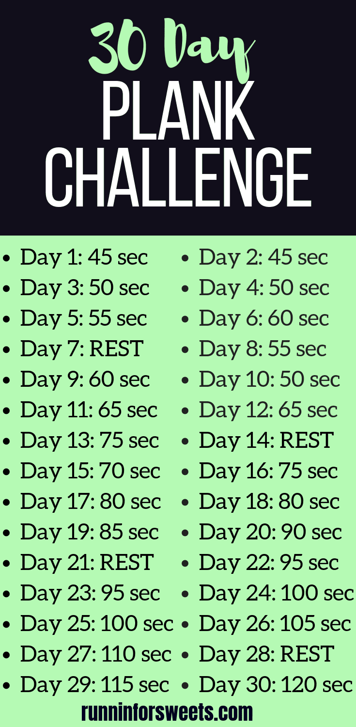 image about Printable Plank Challenge identified as The Top 30 Working day Plank Issue for Runners Runnin