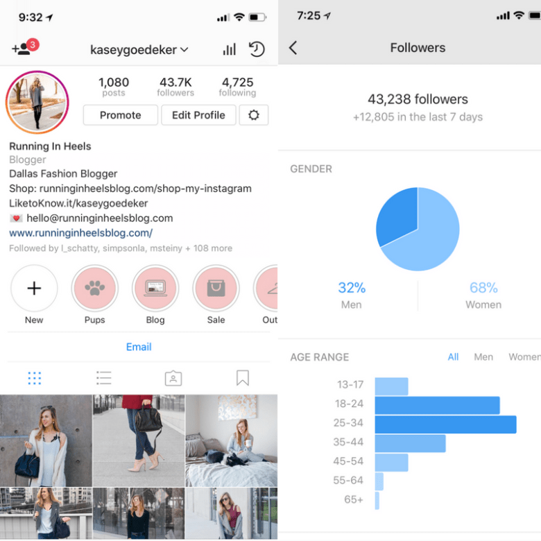 Hidden Giveaway Stats featured by top US influencer, Kasey of Running in Heels