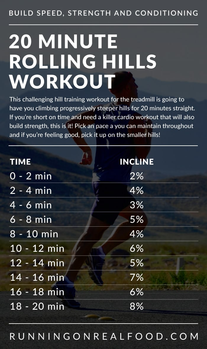 20 Minute Rolling Hills Workout to do on the Treadmill