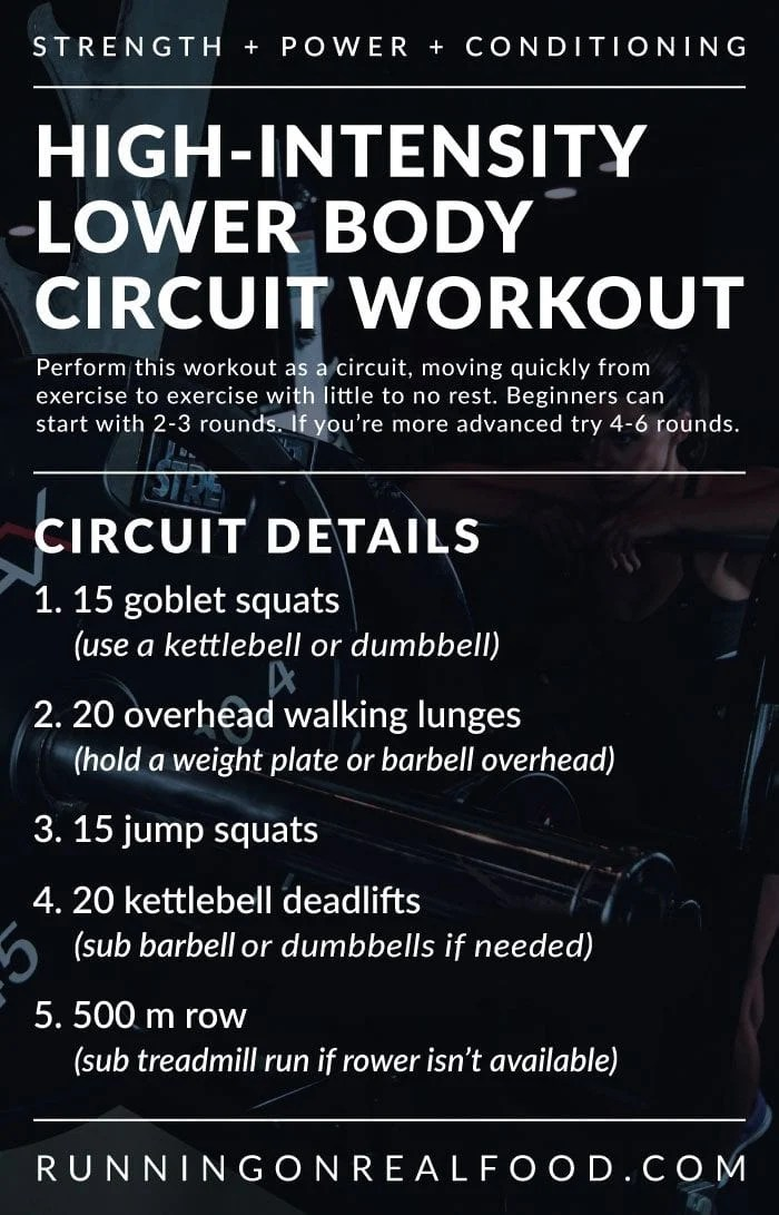 High Intensity Lower Body Circuit Workout