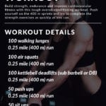 Treadmill Sprints and Strength Training Workout