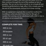 For Time CrossFit Bodyweight Strength and Running Workout - Running on Real Food Workouts