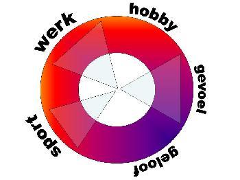cirkel-werk-hobby