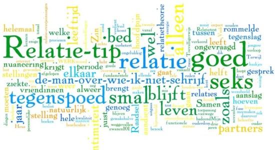 Relatie-tip woordwolk