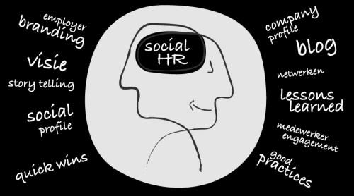 Social HR