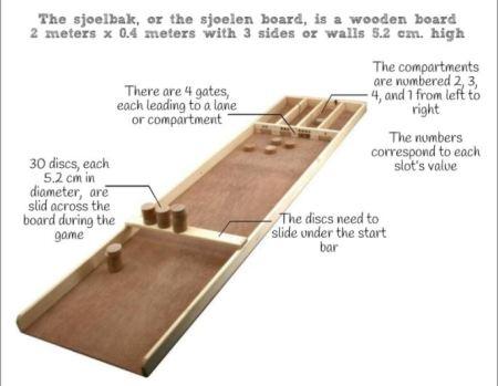 shuffleboard sjoelen