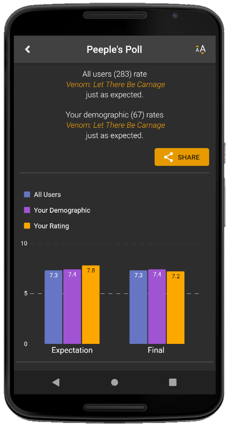runpee-app-peeples-poll