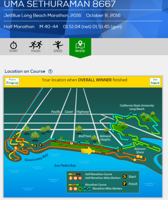 long-beach-race-result