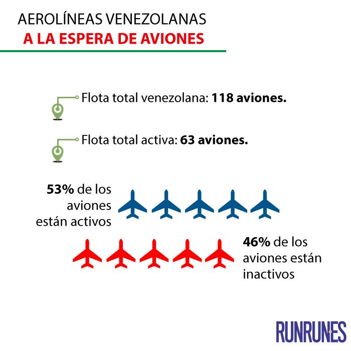 AerolineasNacionales15