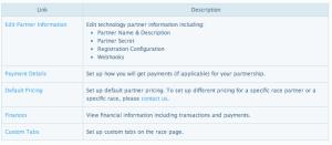 Tech Partner Configuration