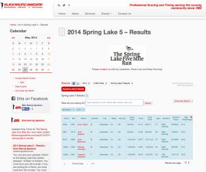 Spring Lake 5 Results