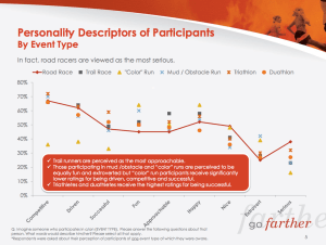 Fueld Insights Survey