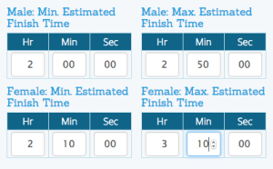 Male and Female Estimated Times