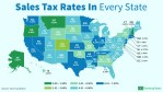 Sales Tax and Marketplace States