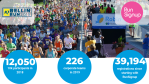 Bellin Run: A Case Study