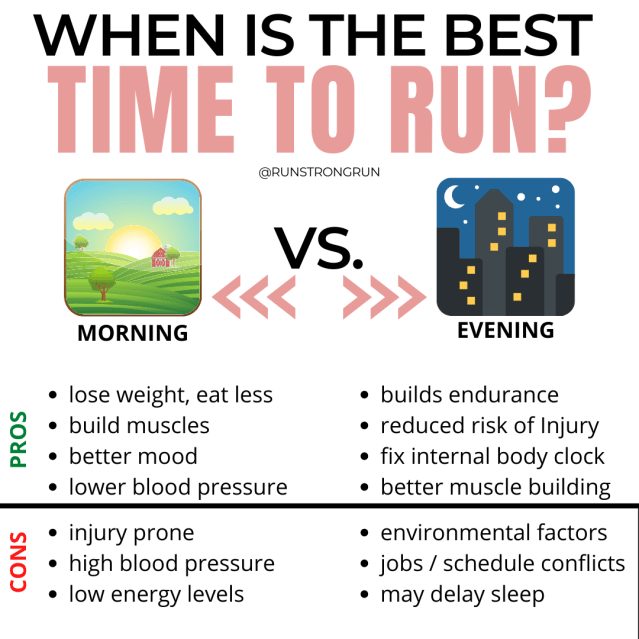 What is the best time to run infographic.