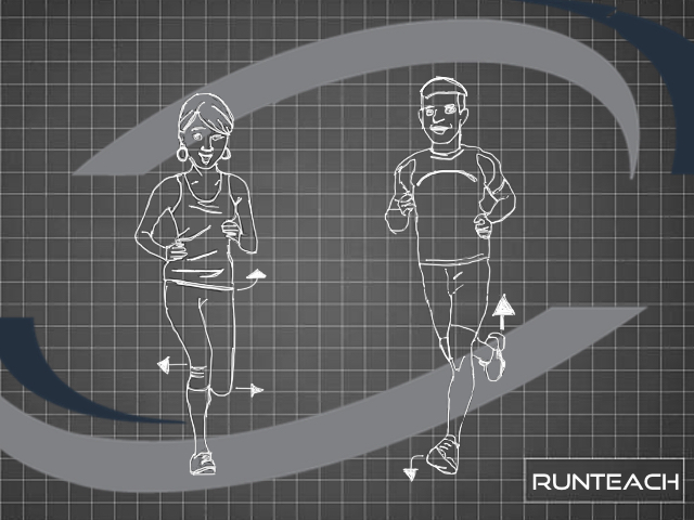 The Running Form Blueprint