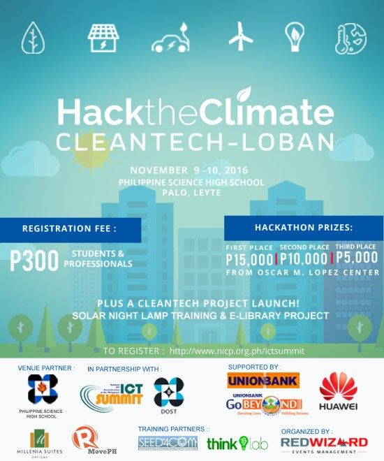 Hack the Climate Cleantech-Loban