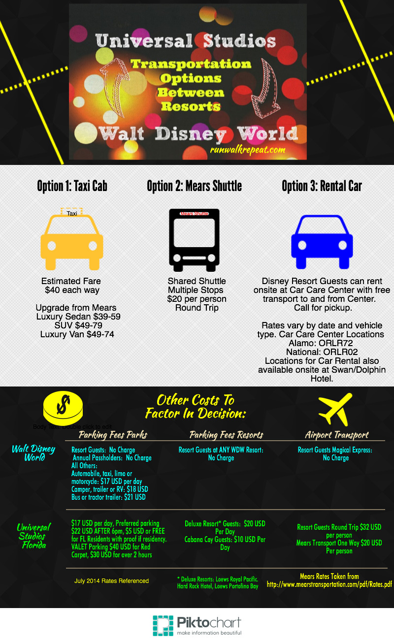 Transportation Between Universal and Walt Disney World
