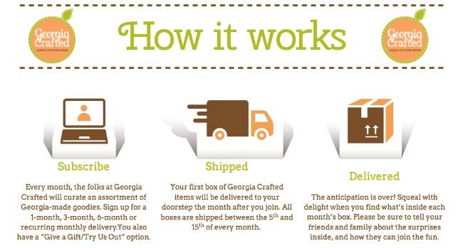 Georgia Crafted box