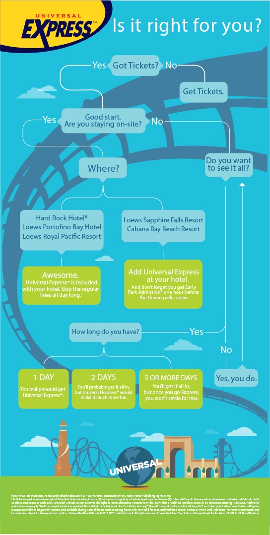 universal_express_infographic