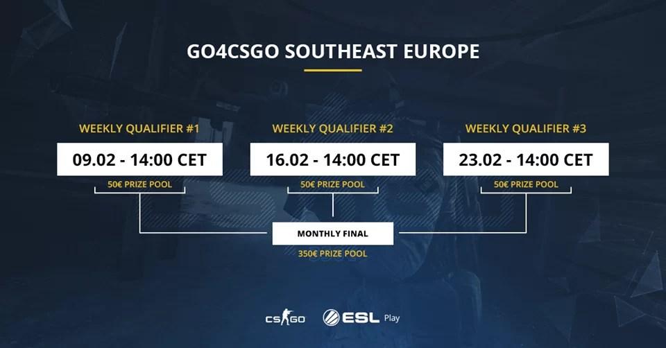 ESL organizuje CS:GO turnire za amaterske ekipe