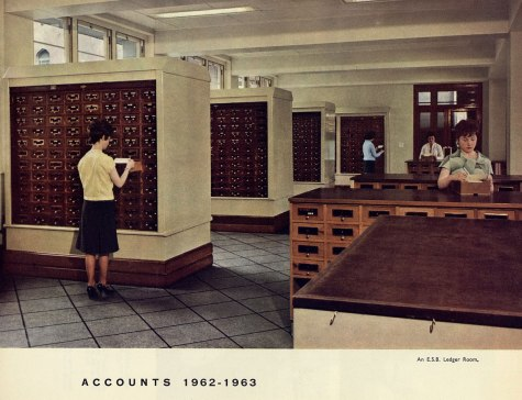 Accounts Department pre-computerisation