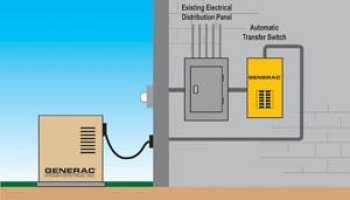 generac home generators. Ultimate Comprehensive Guide On Generators For Sale Generac Home