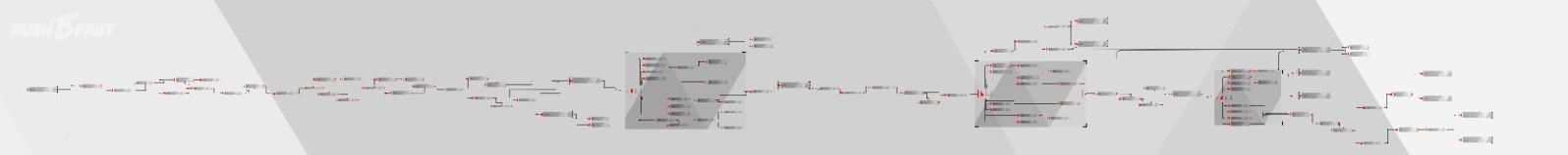 Ausschnitt eines Kapitels im fortgeschrittenen Spielverlauf mit über 122 möglichen Interaktionen.