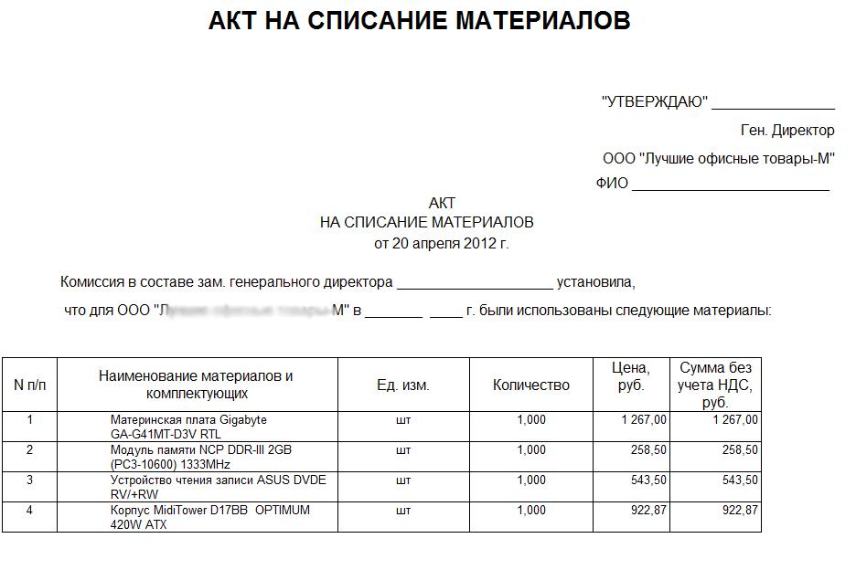 Материалы списаны в основное производство проводка