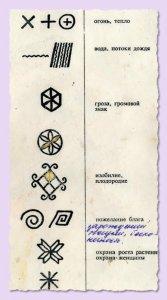 мезенская роспись знаки и символы