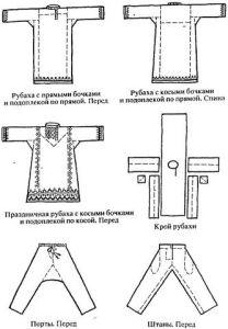 Варианты кроя рубах