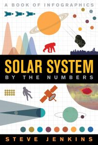 solar system by numbers