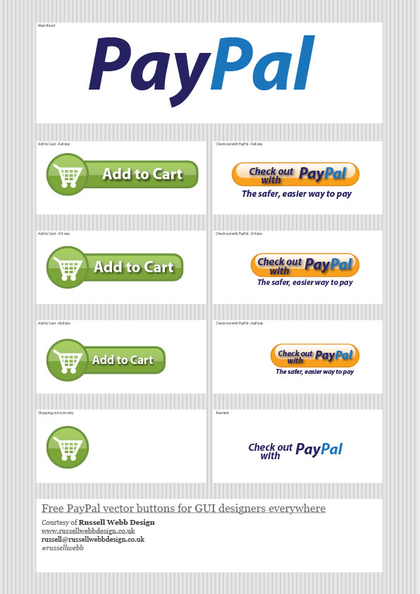 payPal_Buttons