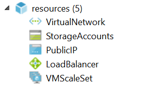 Managing VM Scale Sets (VMSS) with Powershell and ARM