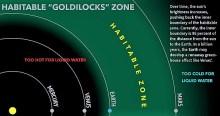 habitable-zone-exoplanets-131210b-02