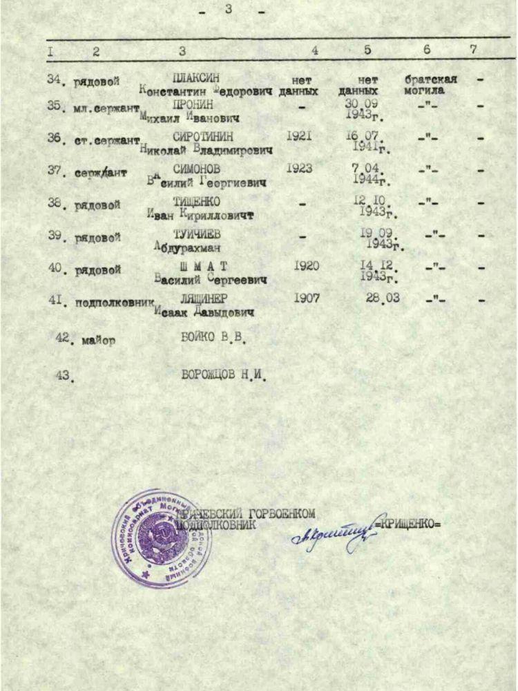 Похоронный список с именем Николая Сиротинина