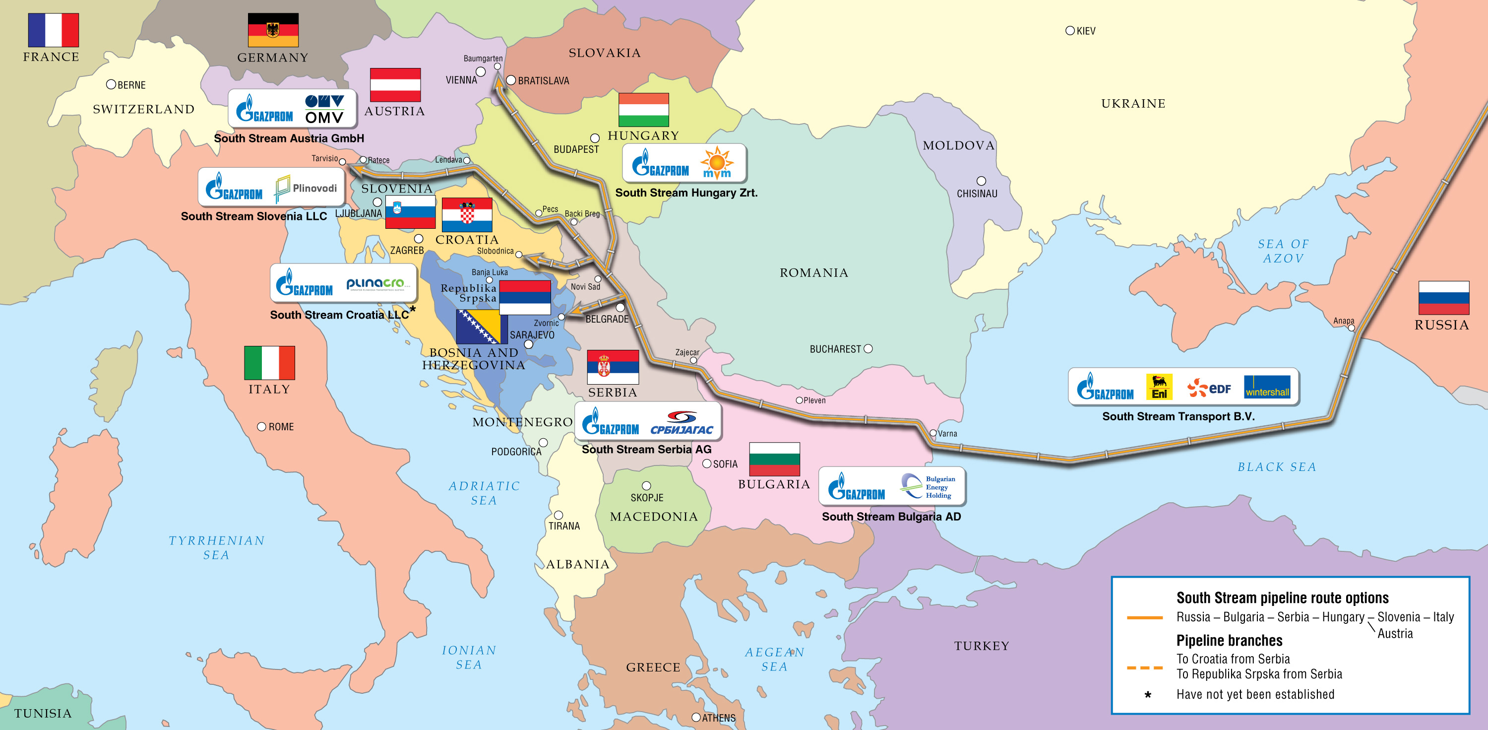 South Stream and partners