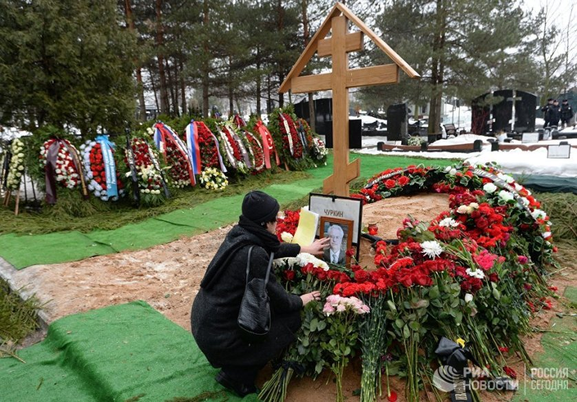 Могила Чуркина находится на 8-м участке Троекуровского кладбища.