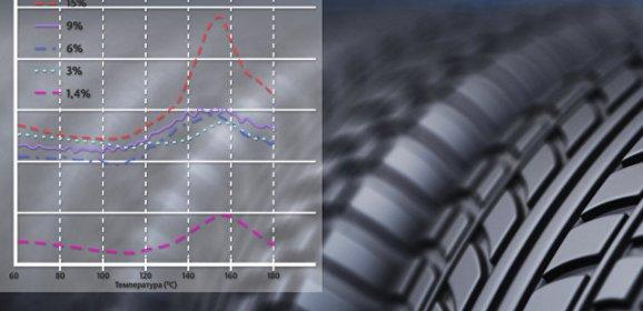 Российские ученые создали материал для сверхпрочных шин