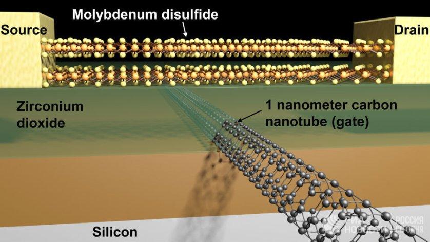 Схема транзистора размером в 1 нанометр