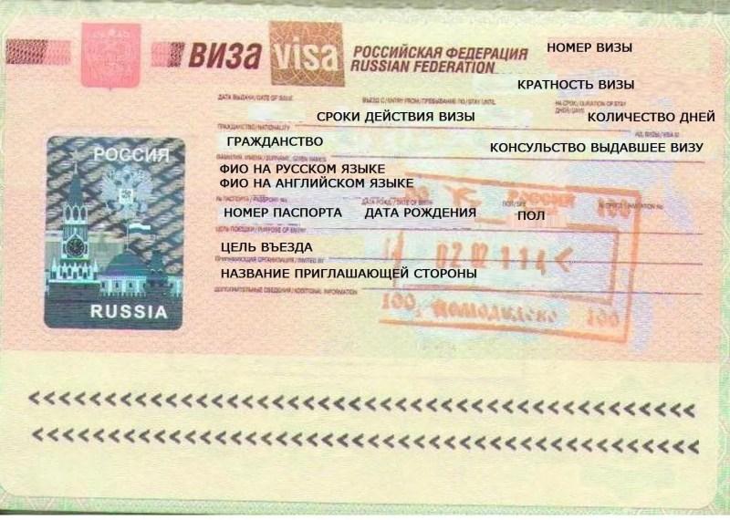 Fotografia del visto turistico per la Russia.