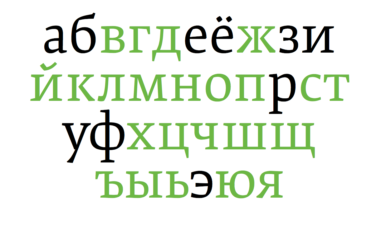 In Russian Alphabet Easily