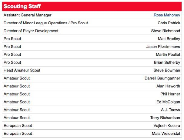 caps-scouting-staff