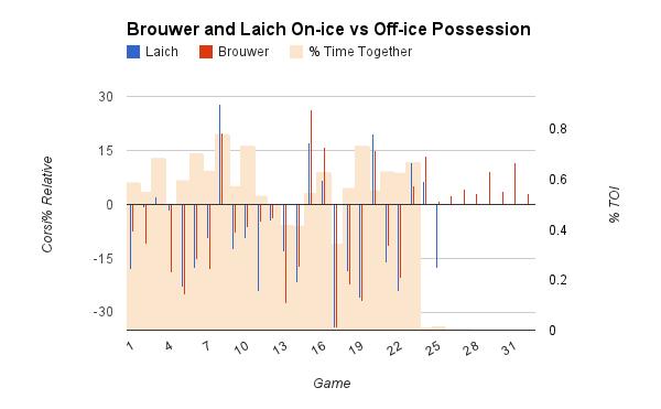 chart_2 (2)