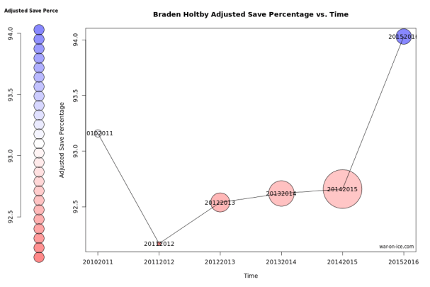 holtby-going-into-outer-space2