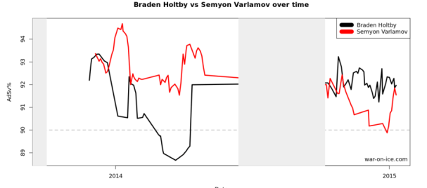 holtby-varly