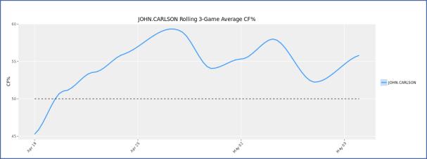 john-carlson1