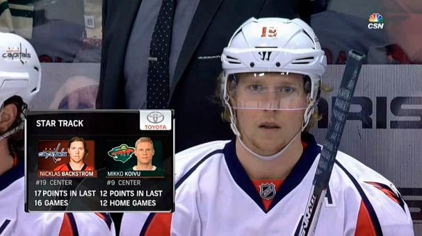 nicklas-backstrom-face